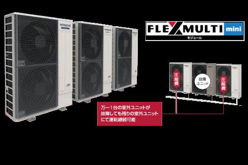 フレックスマルチ-mini-モジュール